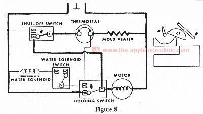 ge monogram refrigerator wiring diagram ge free engine