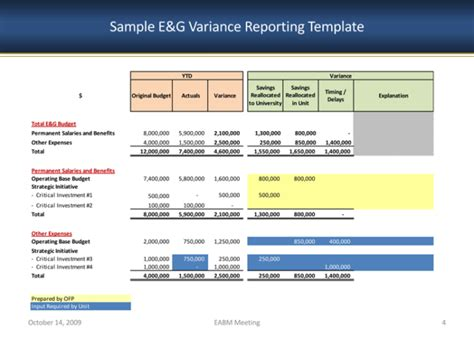 Budget Analysis Template 10 Worksheets For Word Excel Pdf Format Variance Analysis Excel Template