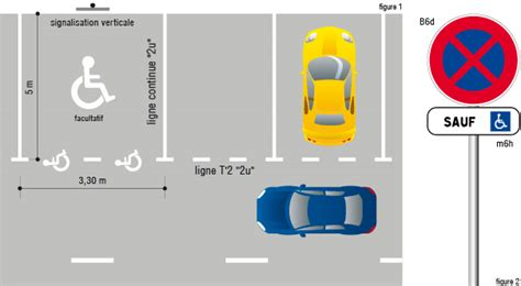 pack signalisation place de parking handicap 233 virages