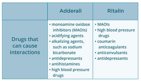 working around adhd how to take one obstacle at a time books adderall vs ritalin what s the difference