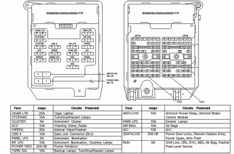 1997 f150 fuse box diagram 1986 ford f150 fuse box diagram fuse box and wiring diagram