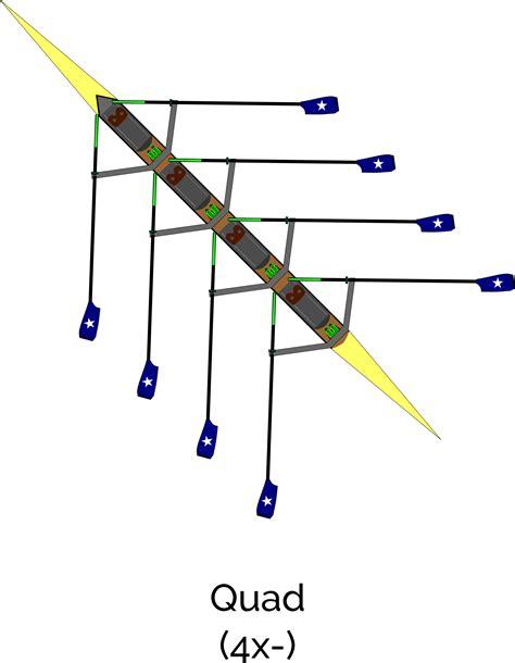 sculling boat diagram rowing 101 durham regatta