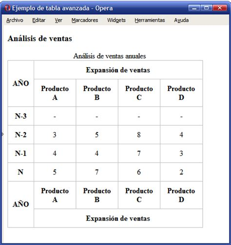 imagenes tablas html 7 2 tablas avanzadas introducci 243 n a xhtml