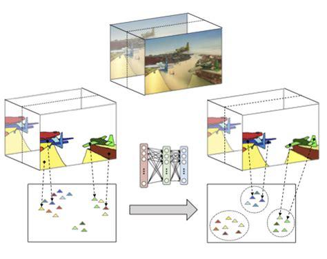 pattern analysis and machine intelligence pdf research