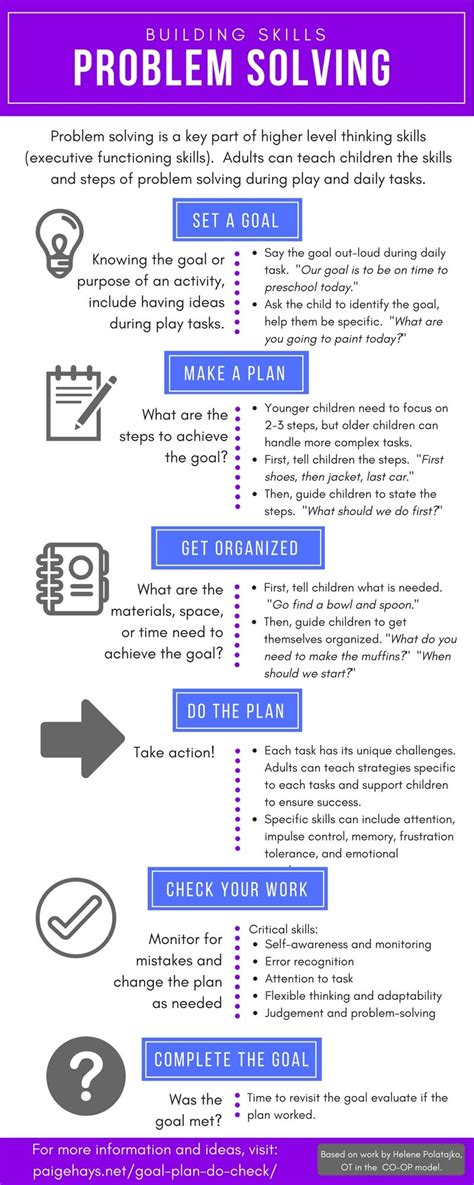 pinterest pins problem solving the blogger s lifestyle here is my handout on teaching children problem solving