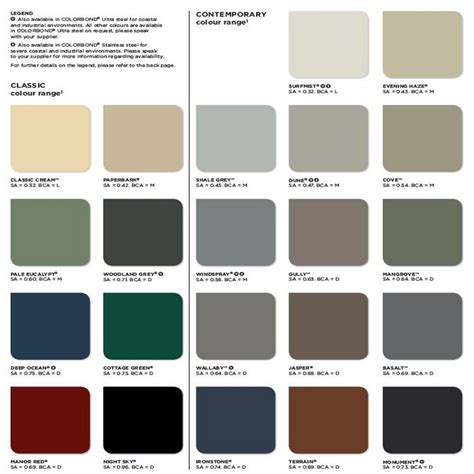 Matching Paint Colors colorbond 174 steel patio roofing perth great aussie patios