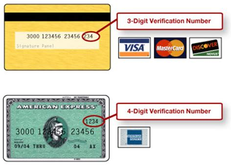 Credit Card Verification Form Credit Card Verification Code
