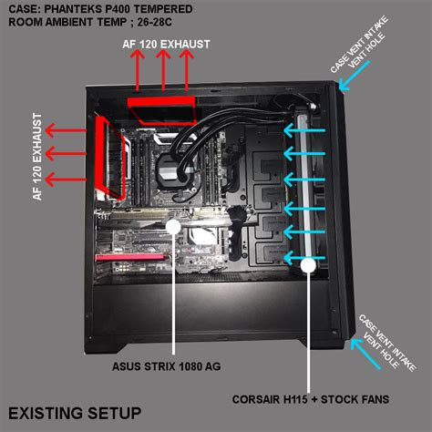 Bar Stools And Billiards Harrisburg Pa by Corsair 3 Fan Radiator How To Build A Pc Selecting