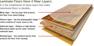 What Is Laminate Wood Flooring Choosing Laminate