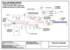 nissan navara d40 wiring diagram wordoflife me
