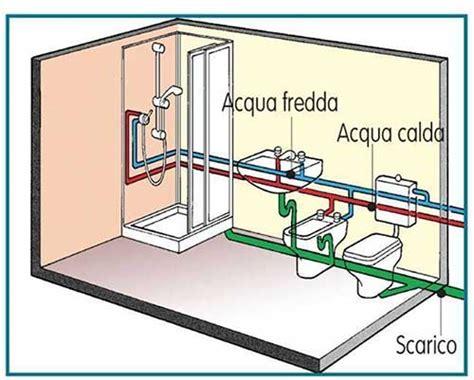 dimensionamento bagni schema impianto idraulico bagno ristruttura interni