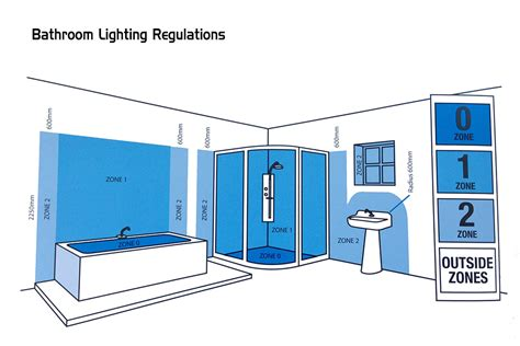 bathroom lighting requirements 22 innovative bathroom lighting regulations eyagci com