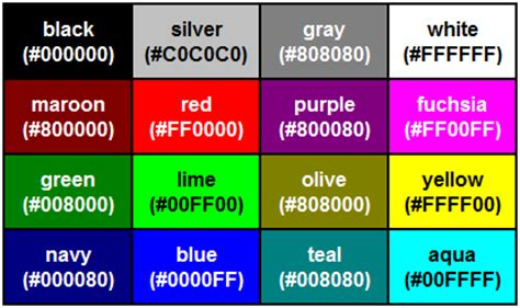 css colors names css hex color table chart siteninja cms