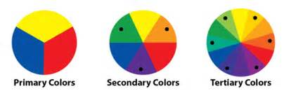 primary colors list the abc s of color basic color theory operation write home