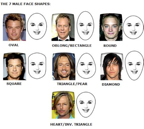 exles of face shapes what is my face shape and what hairstyle would you