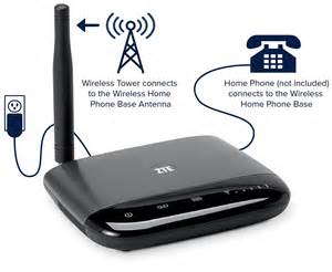 at t home phone customer service zte wireless home phone base wireless hotspot consumer