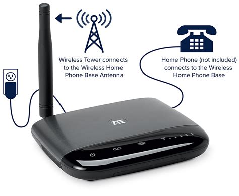 Wireless Home Phone by Zte Wireless Home Phone Base Wireless Hotspot Consumer
