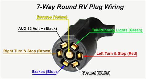 7 way rv wiring diagram new wiring diagram 2018