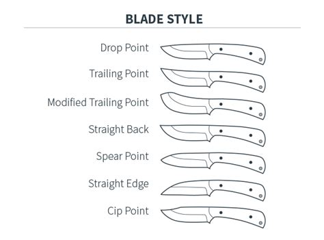 blade styles survival knife buying guide survival knife pro
