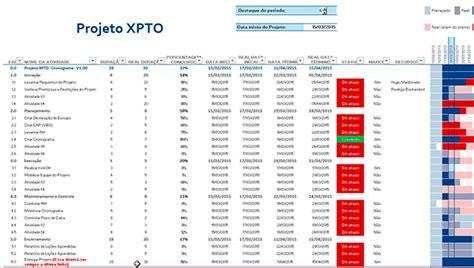 Um Mba Application Status by Planilha Modelo De Cronograma Para Projetos E Diagrama De