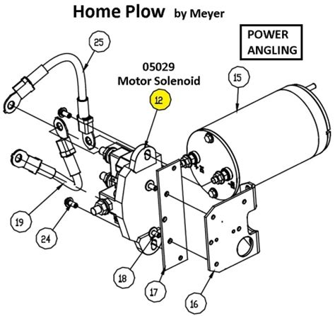home plow  meyer motor solenoid power angling