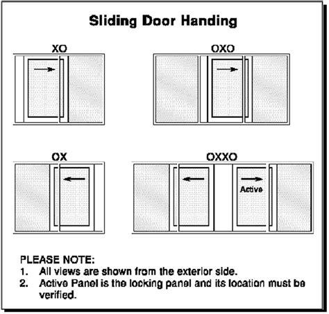 door swing terminology door swing chart single door left hand inswing left hand