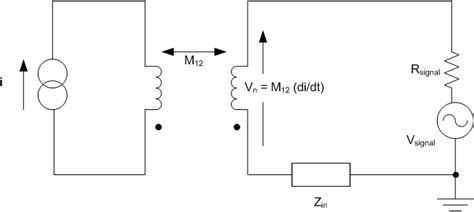 inductive coupling testing corruption of signals due to inductive coupling