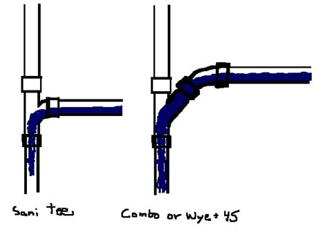 T Plumbing by Vent Fittings Below Flood Level