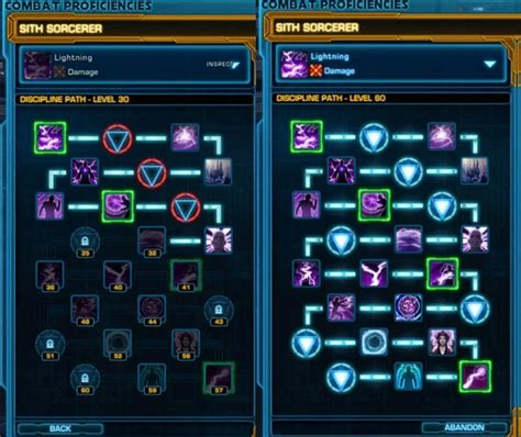 swtor sith sorcerer lightning build 30 swtor sorcerer disciplines and utilities for 3 0 dulfy