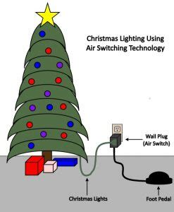 tree light tester walmart tree lights wiring diagram tree light