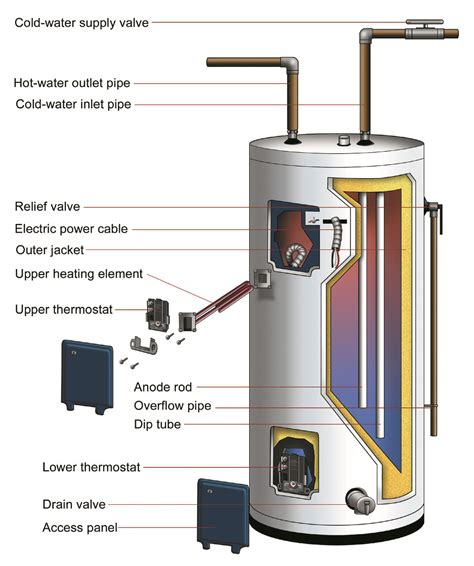 electric water heater diagram wiring diagram with