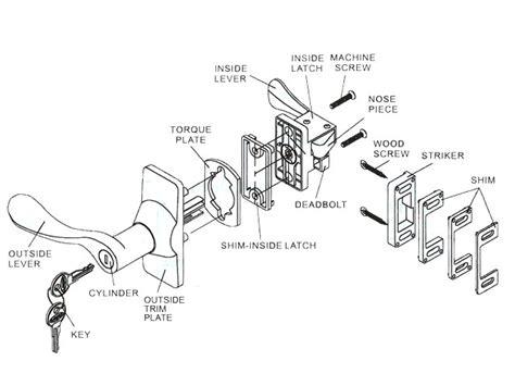 Door Knob Parts Diagram