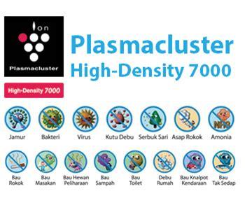 Sharp Plasmacluster Air Purifier Fp Fm40y B jual sharp air purifier fp fm40y b murah bhinneka