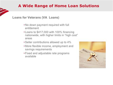 welcome to bank of america home loans