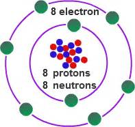 Number Of Protons And Electrons In Oxygen Valence Electrons Valence Electrons Definition
