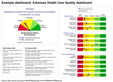 quality assurance metrics template 25 images of quality dashboard template leseriail