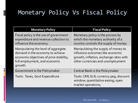 monetary policy vs fiscal policy macroeconomic mixedbag
