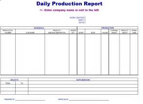 Machine Breakdown Report Template of daily production sheet template daily production report template