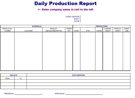 daily production report template xls production schedule template in excel