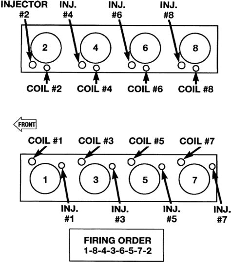 2005 ford f150 5 4 firing order firing order for 2005 ford f150 5 4 autos post