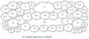 Flower Garden Designs: Three Season Flower Bed   The Old