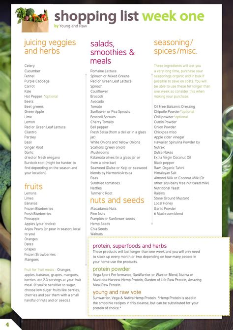 Detox Diet Plan Food List by Food Reset 21 Day Cleanse Meal Plan Cleanse