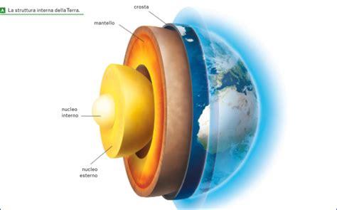 struttura interna terra la struttura interna della terra