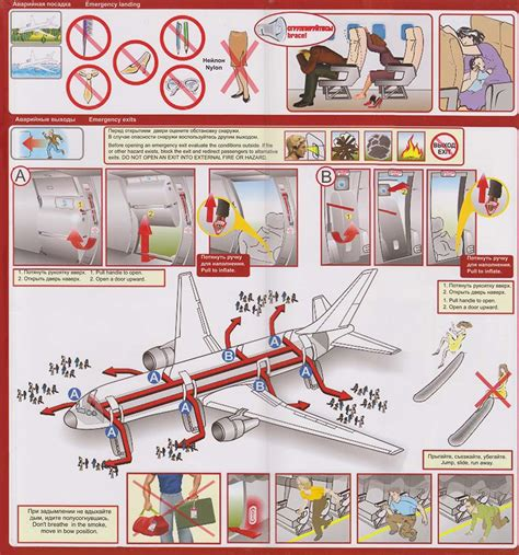 Collection Of Airline Safety Cards by Image Gallery Iberia Airlines Safety