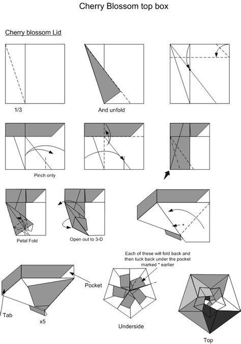 Origami Box Diagram - origami