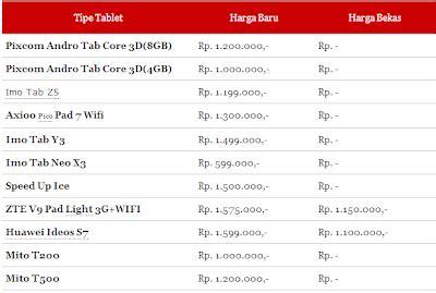 Hp Xiaomi Dibawah 1jt harga samsung murah harga 11