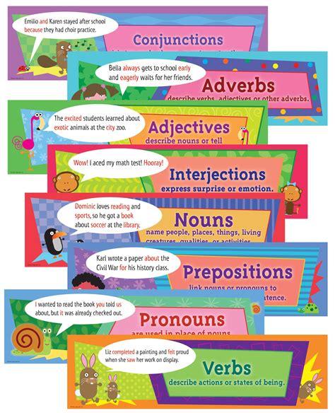 The Speech parts of speech