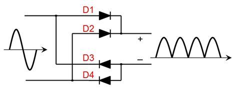 schematic of diode bridge a bridge rectifier electroboom