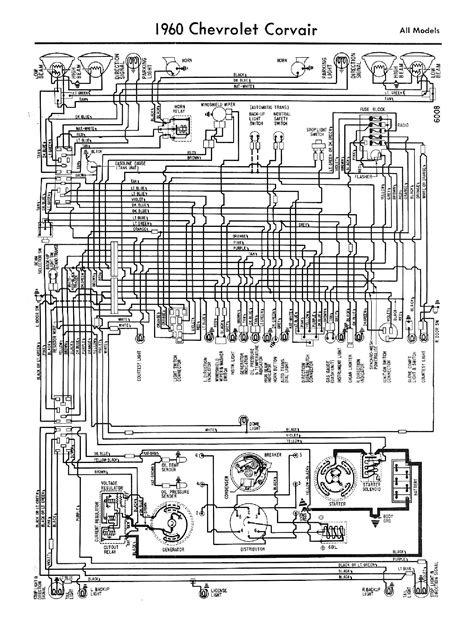 wiring diagram nissan grand livina 28 images nissan