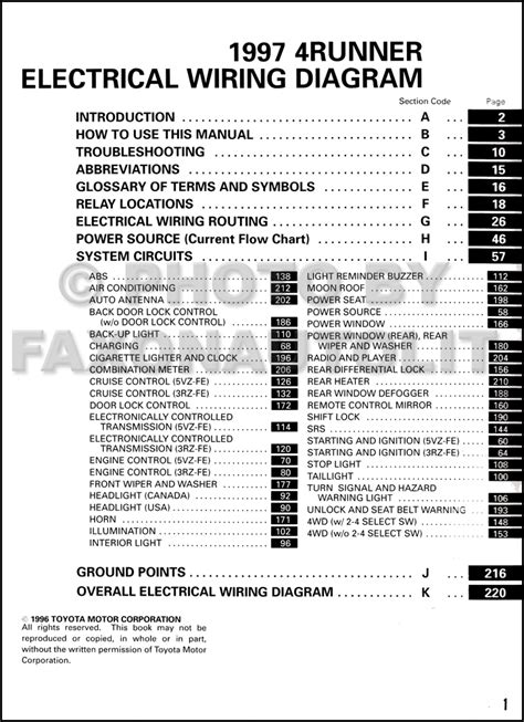 97 toyota wiring diagram wiring diagrams schematics